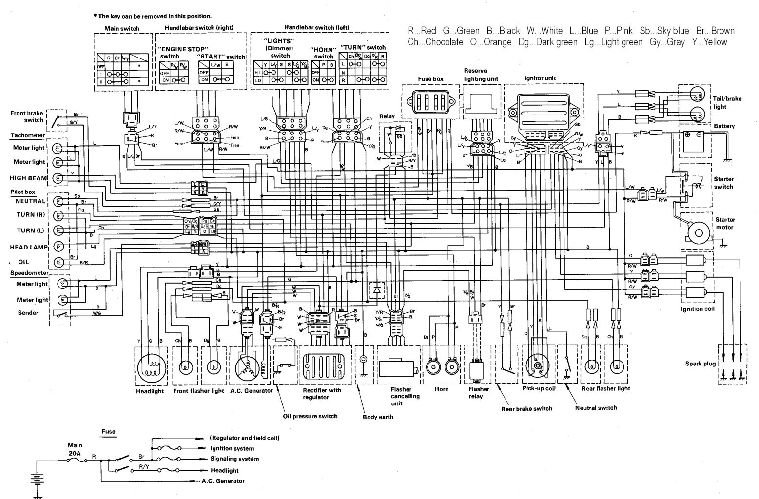 850g_wiring the yamaha triples community workshop electrical 1975 xs650 wiring diagram at gsmx.co